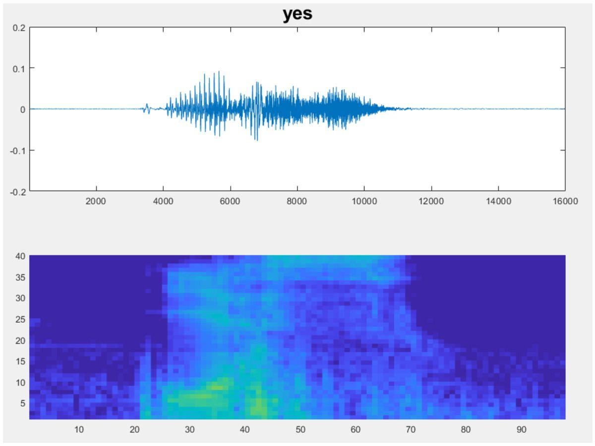 dl-engineers-ebook-ch1-audio-yes