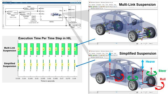 R2021b Delivers New Features in MATLAB and Simulink, 2 New Products, and Major Updates to 5 Products