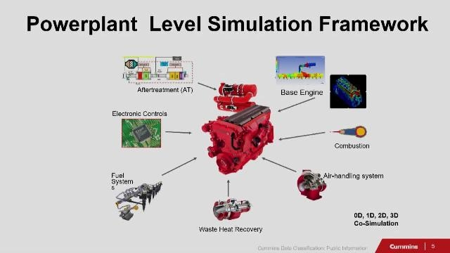 Simulink Real-Time has enabled the company to develop new engine control, evaluate alternative sensors and actuators, and validate them in test cell environments.