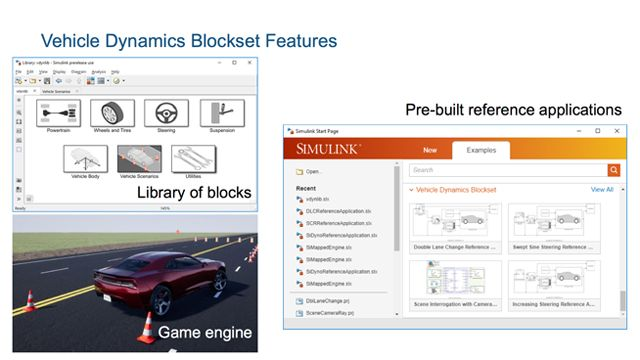 Five More Cool Things You Can Do With Powertrain Blockset