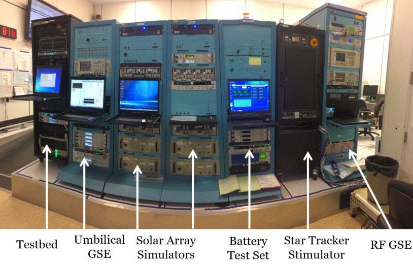 Figure 6. The JHU APL test bed. Image courtesy JHU APL. http://parkersolarprobe.jhuapl.edu/
