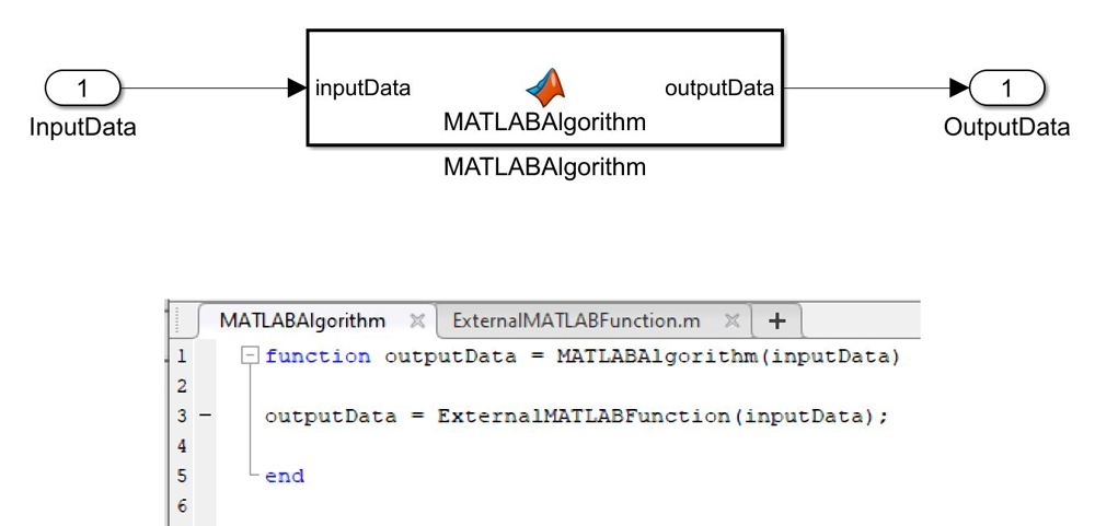 Figure 1. Modeling pattern using external MATLAB code.