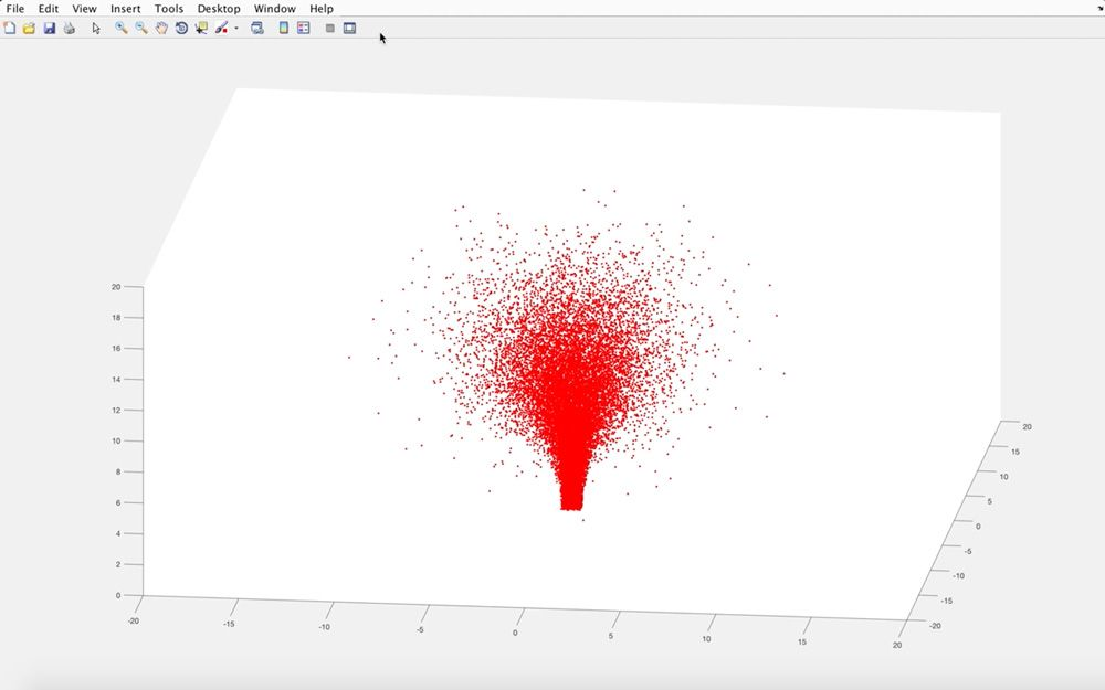 Figure 1. MATLAB 3D visualization of particles responding to random forces.