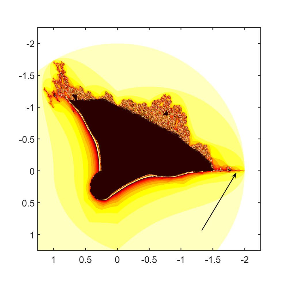 Figure 4. Burning ship, initial domain.