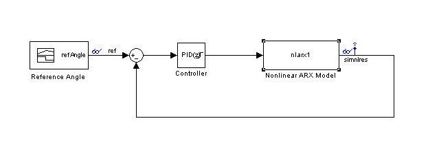 SystemID_Figure12_w.jpg