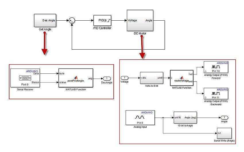 SystemID_Figure14_w.jpg