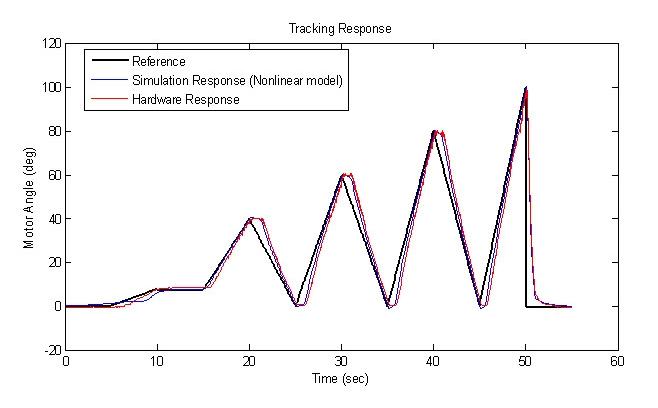 SystemID_Figure16_w.jpg