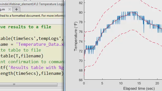 Plotting Live Data of a Temperature Sensor using Arduino and MATLAB