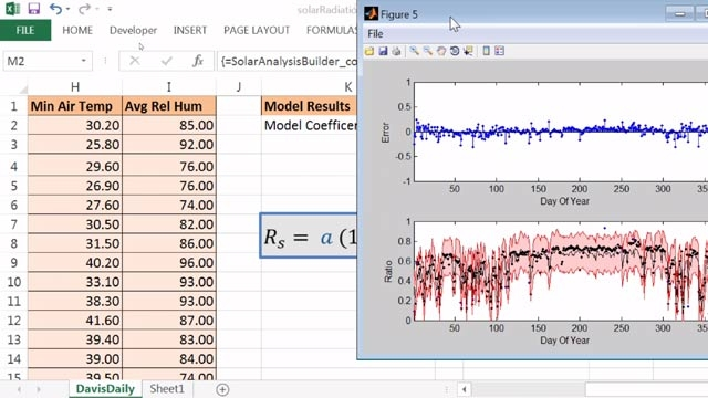 Solar Analysis coefficient formula and graphical output created for sharing using MATLAB Compiler Excel Add-in.