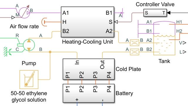 Vehicle battery cooling system