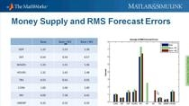 In this webinar, professionals in economics or finance will learn how to use MATLAB to develop and use macroeconomic models with live economic data. This webinar shows how to model, identify, calibrate, and forecast with multiple time series models w
