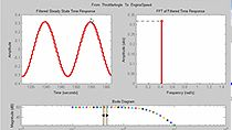Estimate the frequency response of a Simulink model using simulation.