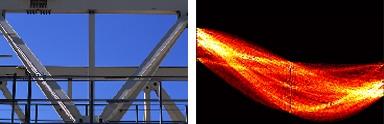 Computing the Hough Transform of a Gantrycrane image