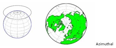 Map Projection – Azimuthal