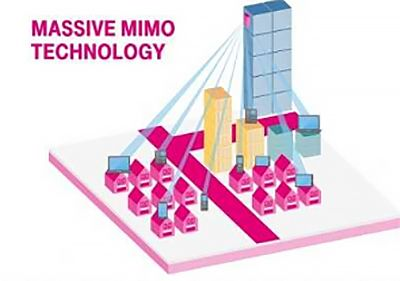 Massive MIMO technology diagram of houses and buildings.