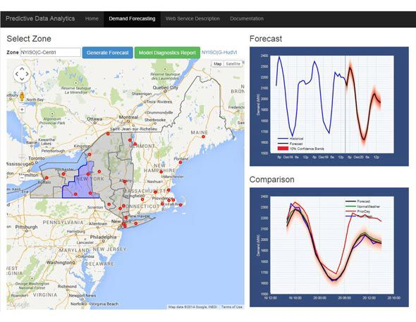 Predictive analytics application for energy load forecasting in New York State.