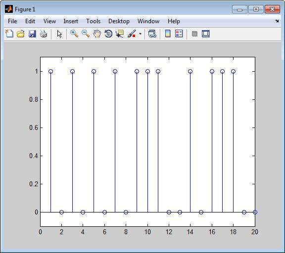 Error Detection And Correction Matlab Simulink Mathworks India