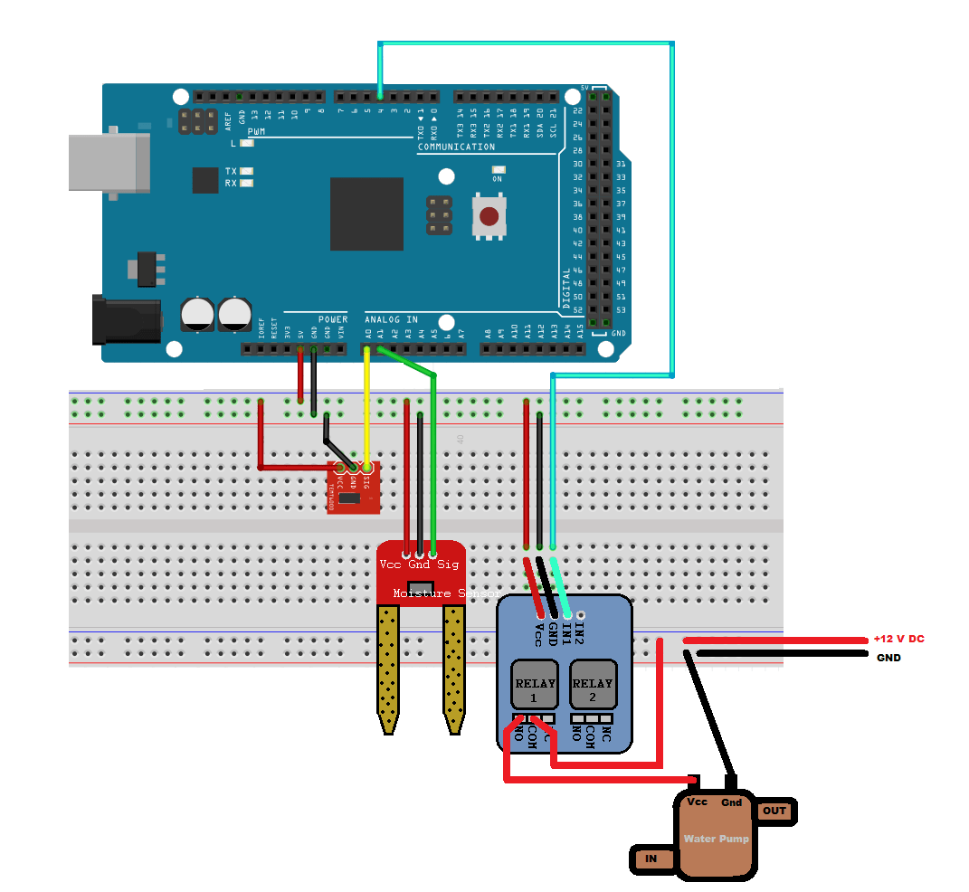 Arduino based smart watering of plants - MATLAB & Simulink Example