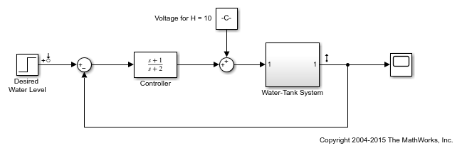 Passive Control of Water Tank Level - MATLAB & Simulink Example