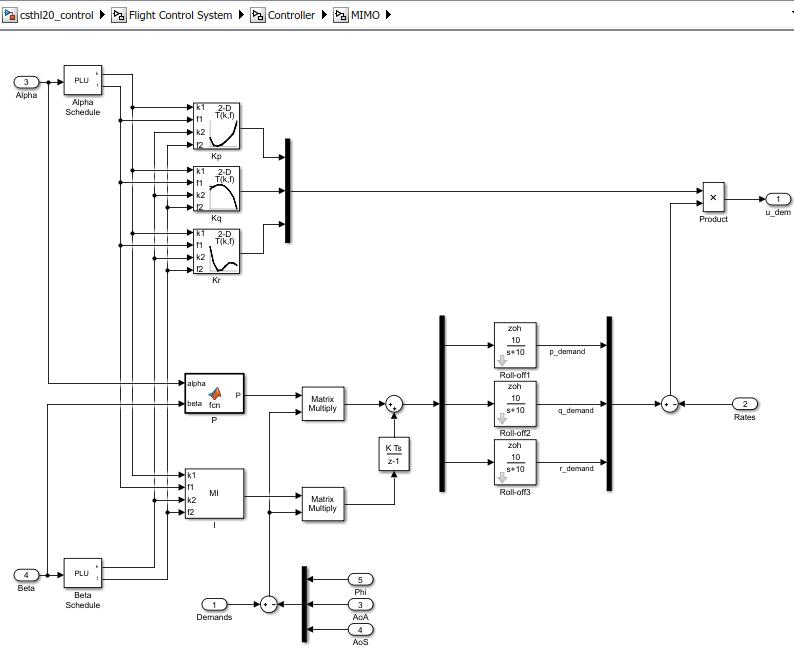 Attitude Control in the HL-20 Autopilot - MIMO Design - MATLAB