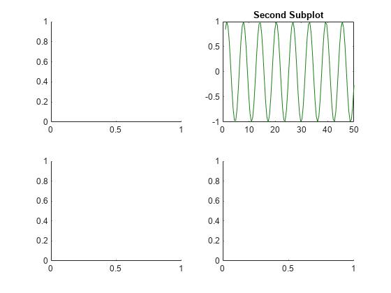Create axes in tiled positions - MATLAB subplot - MathWorks