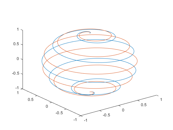 3-D point or line plot - MATLAB plot3 - MathWorks India