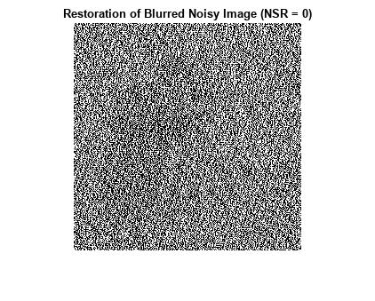 Image Restoration Python Code