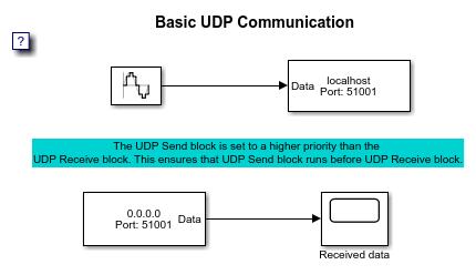 Basic UDP Communication - MATLAB & Simulink Example - MathWorks India