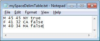Create table from file - MATLAB readtable - MathWorks India