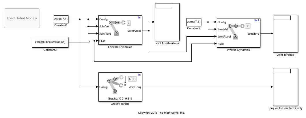 Calculate Manipulator Gravity Dynamics in Simulink - MATLAB