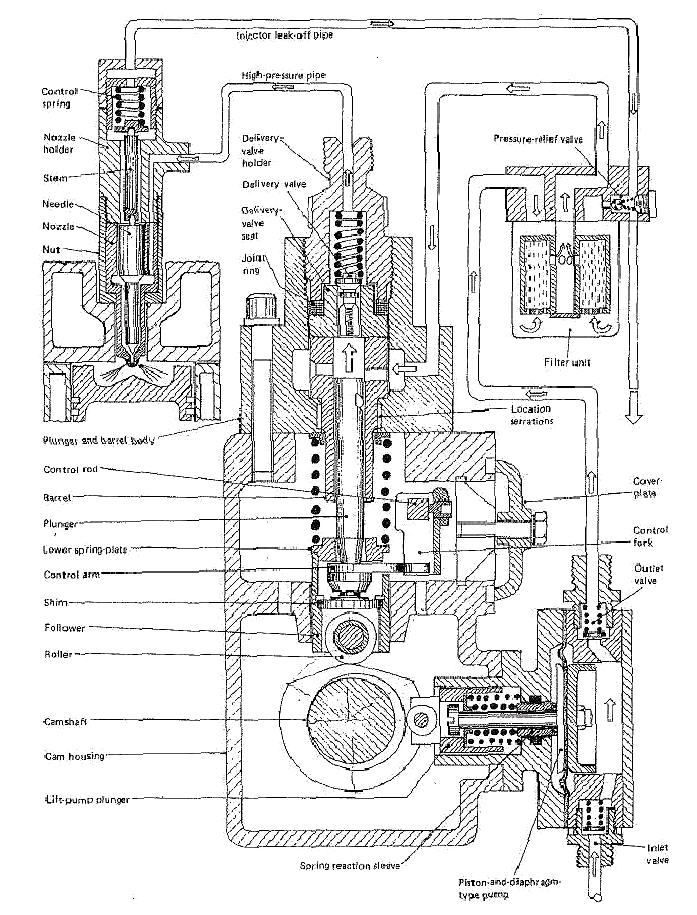 Model A Engine Diagram - Product Wiring Diagrams •
