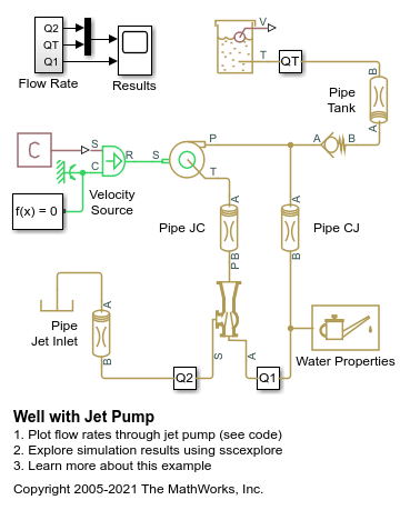 Well with Jet Pump - MATLAB & Simulink