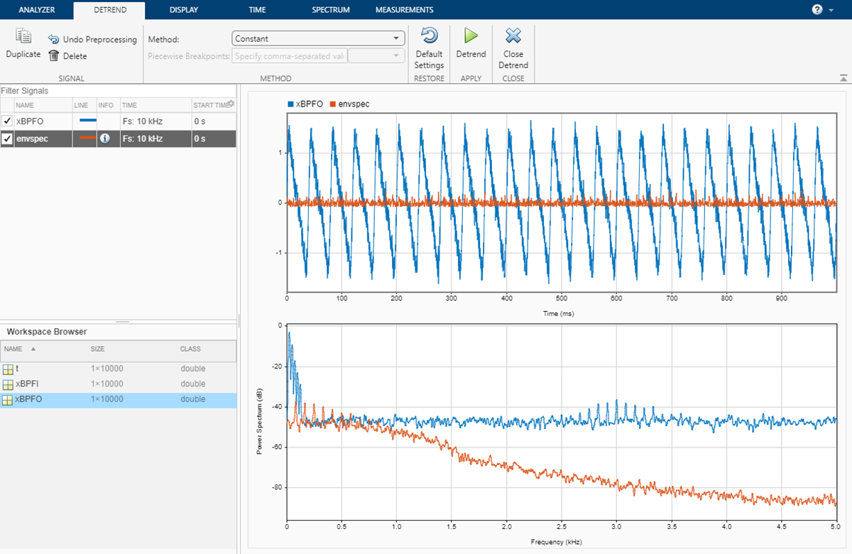 Visualize and compare multiple signals and spectra - MATLAB