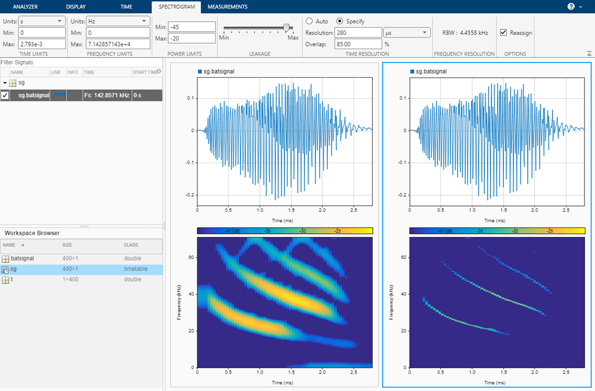 Find and Track Ridges Using Reassigned Spectrogram - MATLAB