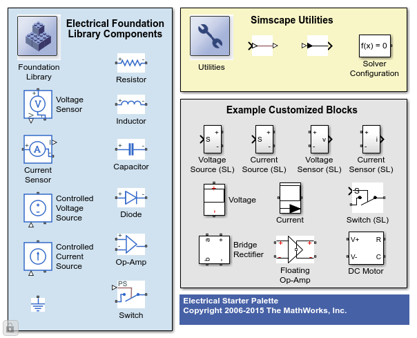 Creating A New Circuit - MATLAB & Simulink
