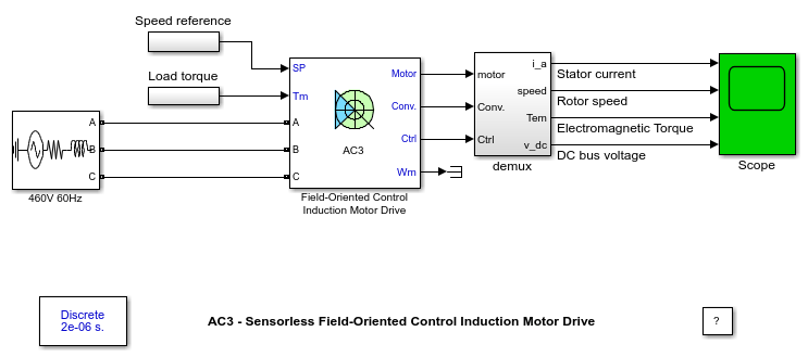 Ac3 Sensorless Field Oriented Control Induction Motor