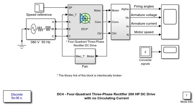 Dc4 Four Quadrant Three Phase Rectifier 200 Hp Dc Drive