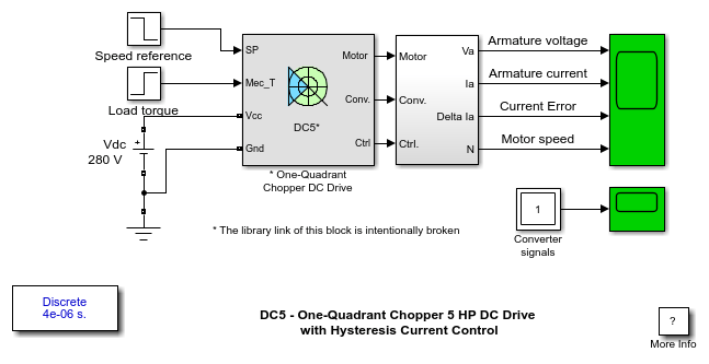 Dc5 Onequadrant Chopper 5 Hp Dc Drive With Hysteresis Current. Dc5 Onequadrant Chopper 5 Hp Dc Drive With Hysteresis Current Control Matlab Simulink. Wiring. 150 Hp Dc Drive Wiring Diagram At Scoala.co