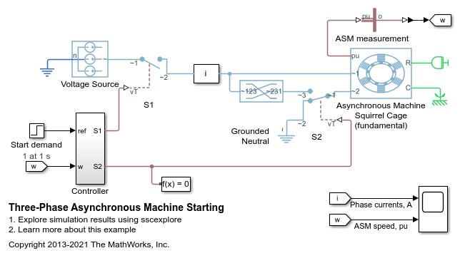 Three-phase Asynchronous Machine Starting