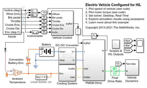 Electric Vehicle Configured for HIL - MATLAB & Simulink on automotive refrigeration system, automotive vacuum system, automotive front suspension, automotive suspension system, automotive insulation, automotive lighting system, automotive drivetrain, wiring system, automotive engine system, automotive paint system, automotive hvac system, automotive ventilation system, automotive heating system, automotive springs, cobra car alarm system, automotive maintenance system, automotive fuel system, automotive roof system, truck system, automotive powertrain system,