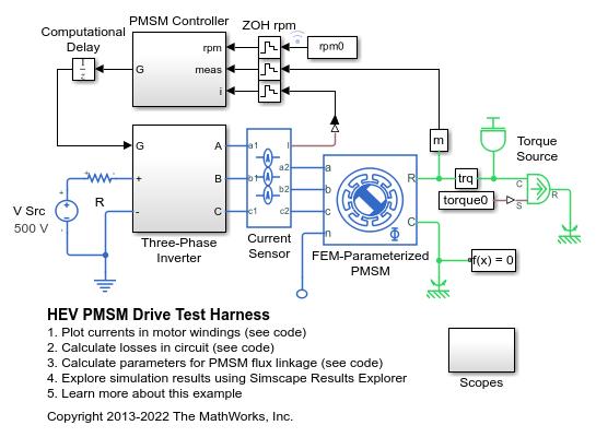 HEV PMSM Drive Test Harness - MATLAB & Simulink