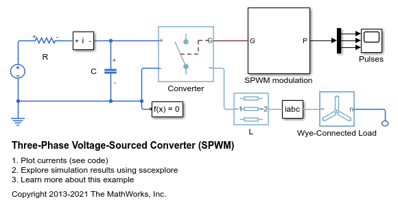 Three-Phase Voltage-Sourced Converter (SPWM) - MATLAB & Simulink