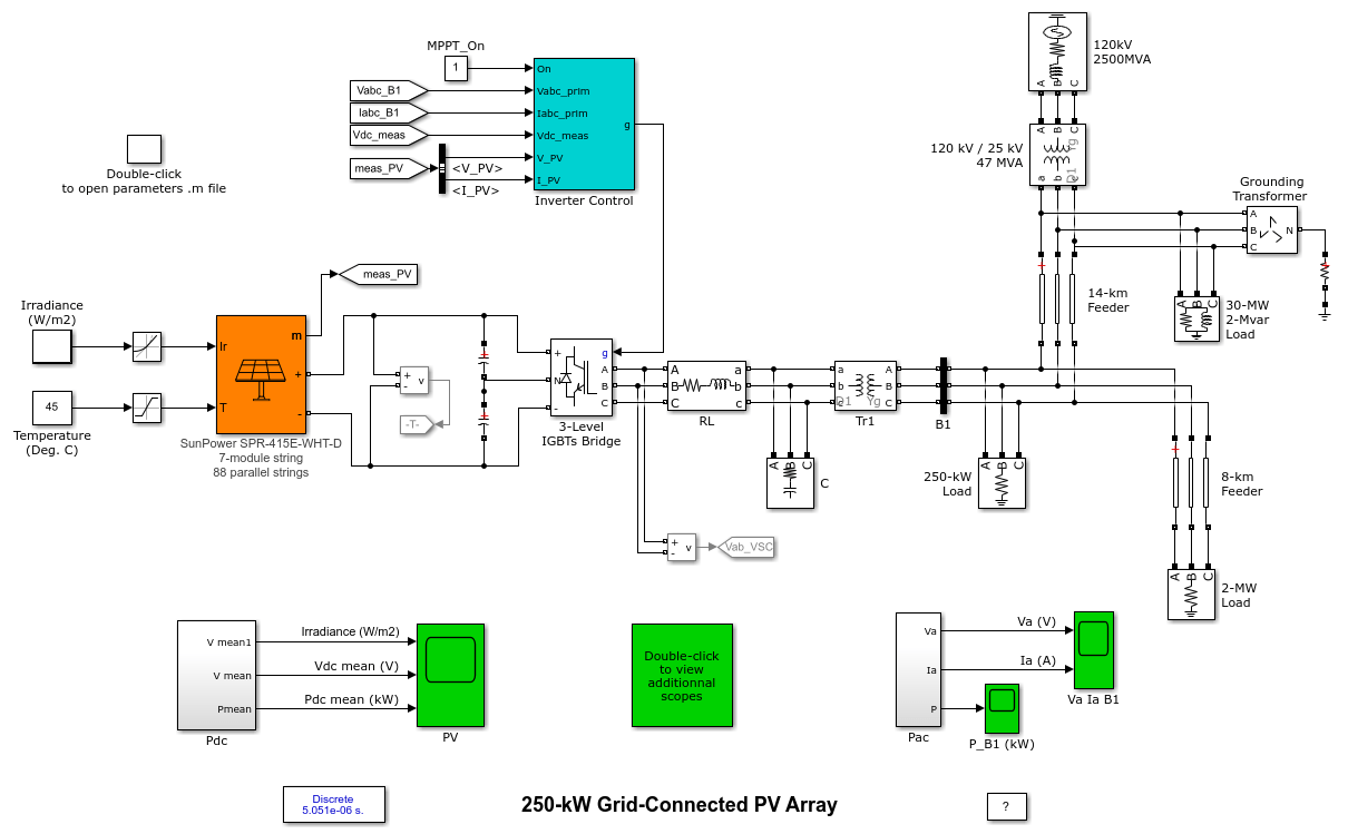 250-kW Grid-Connected PV Array - MATLAB & Simulink
