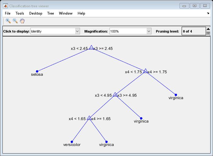 View Decision Tree - MATLAB & Simulink - MathWorks India
