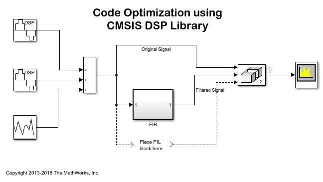 Code Optimization using CMSIS DSP Library - MATLAB & Simulink