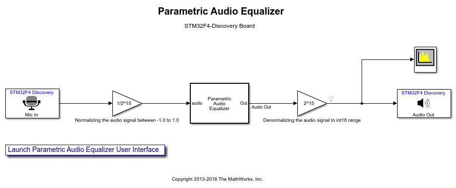 Parametric Audio Equalizer for STM32 Discovery Boards