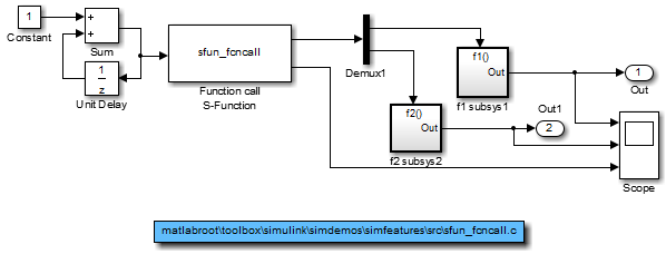 Implement Function-Call Subsystems with S-Functions - MATLAB