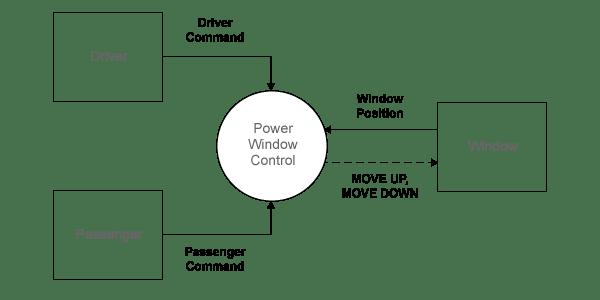 power window matlab \u0026 simulink mathworks india