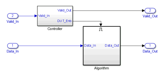 Model Design for AXI4-Stream Interface Generation - MATLAB