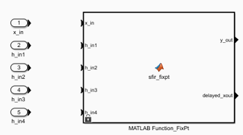 Float to Fixed Conversion of MATLAB Function Blocks